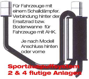 E-Klasse W211 Facelift Loom Limo, Kombi, Sport Endrohr, Abgasführung für 500 Look System3