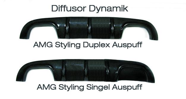 Diffusor Dynamik