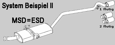 Mercedes A-Klasse W169 Sportauspuff  Endrohr Ausgang links 1 o. 2 flutig