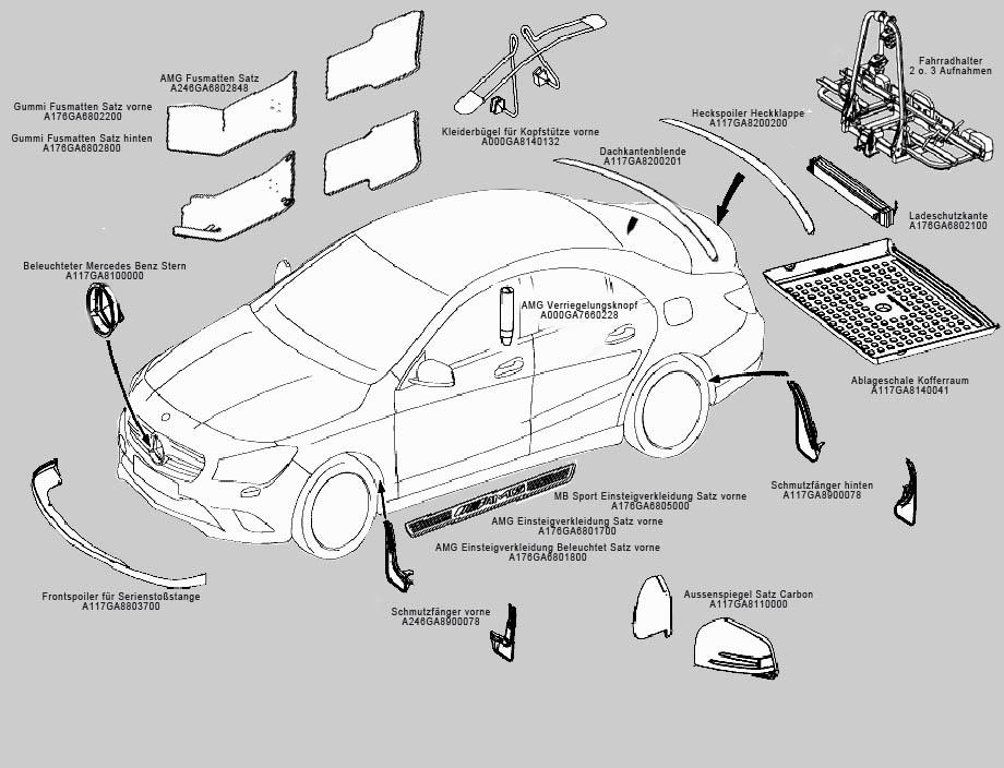 Sportliches, nützliches für Basis Modell Mercedes Benz CLA W117